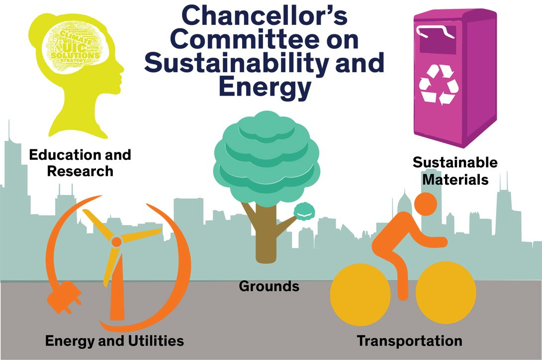 Chancellor's Committee on Sustainability and Energy includes the following subcommittees: Energy and Utilities, Grounds, Transportation, Sustainable Materials, and Education and Research.